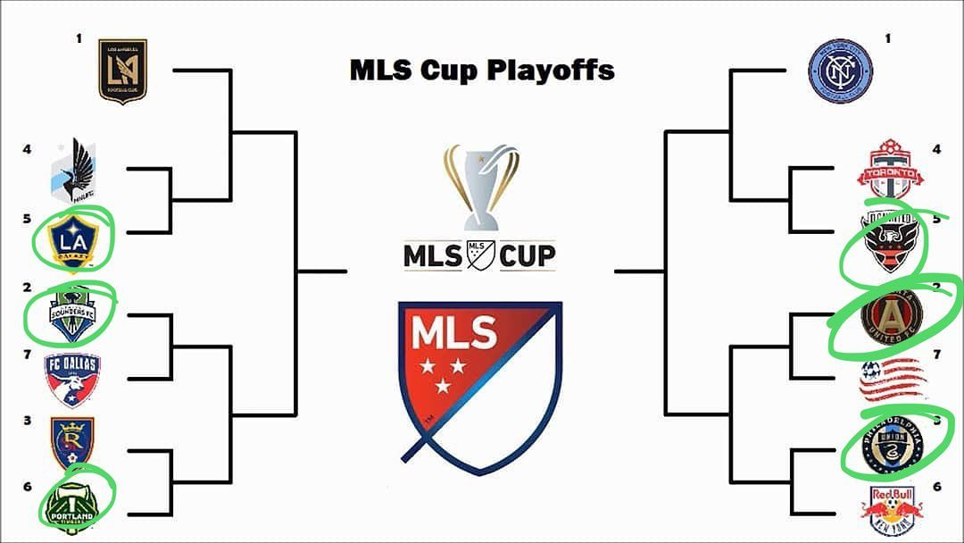 Round ONE WHO U GOT?! it should come to no surprise that I am goin to Predict LAFC taking it all the way just 3 more wins baby! But for now here is the first round! It should also be no surprise that I hope Carson wins tomorrow so we can kick them out of the playoffs !