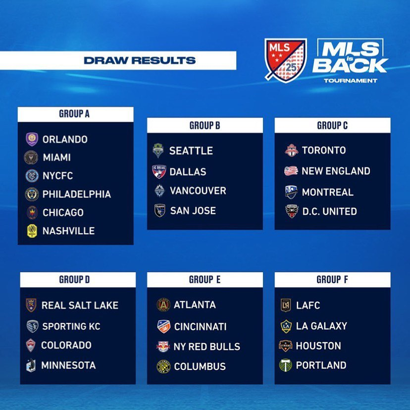 """All I hear in my head is """"guess whose back"""" by Mase! I can't wait to see LAFC lift the trophy ! Yeah I said it 🤗 We r gonna Group F them so hard! . . . . ."""
